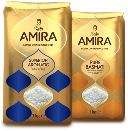 Amira Nature Foods Share Price