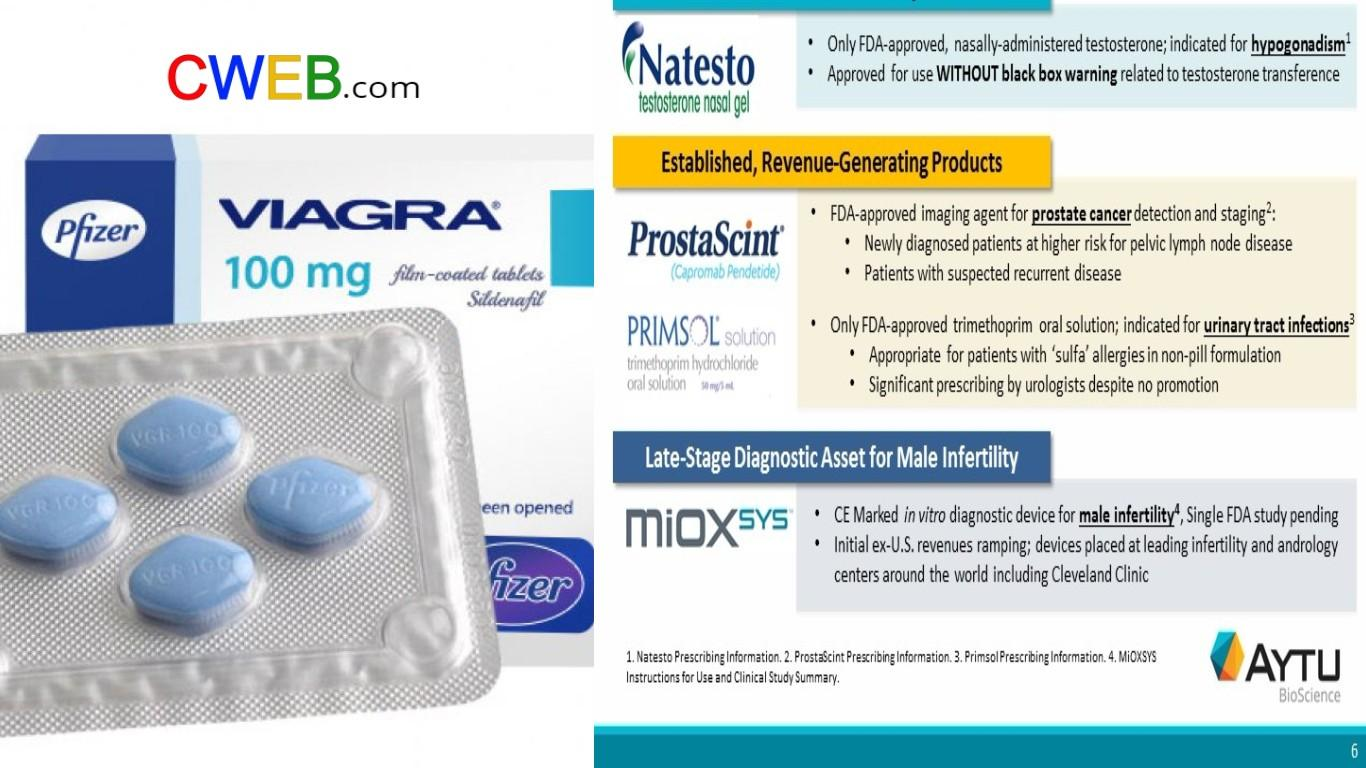 Can Pfizer, Eli Lilly, Bayer AG Or Glaxo Smith And Kline..