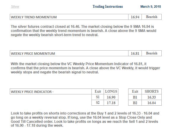 2008 All Over Again 500 Silver Price Increase Seeking Alpha