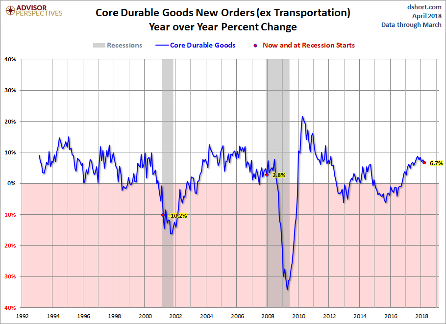 United States  durable goods orders jump past forecasts in March