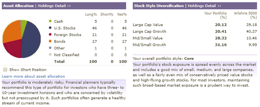 how to build a diversified etf portfolio