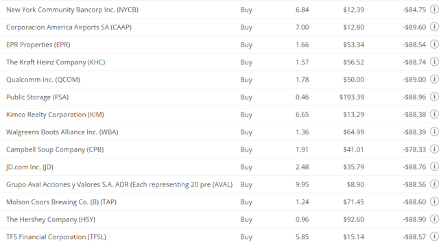 IMF April Buys: The 14 Stocks Added To My Fund
