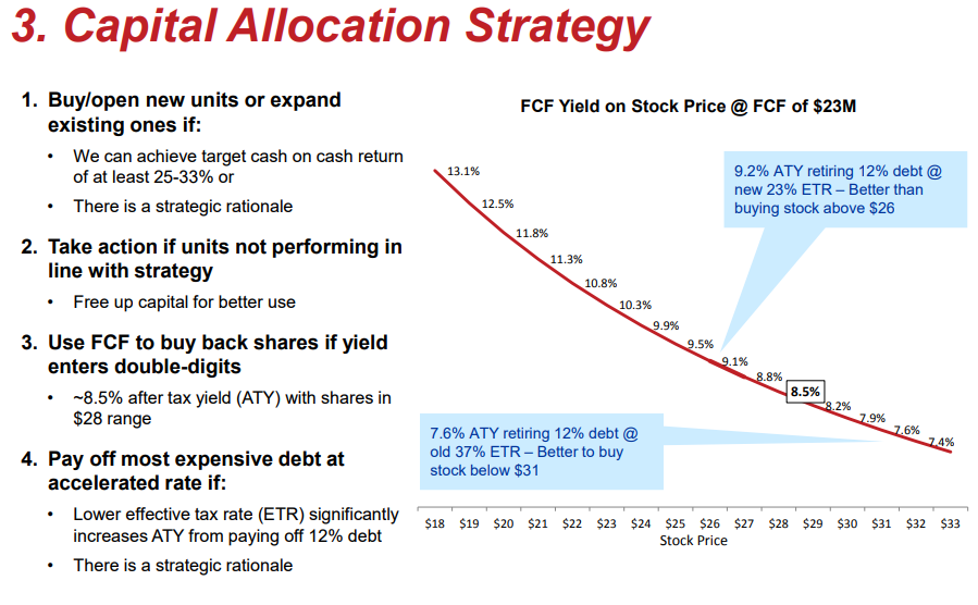 0f05fb15149f81 He is also a superior capital allocator. A key slide in every earnings  presentation shows a cash flow curve and the Free Cash Flow based capital  allocation ...
