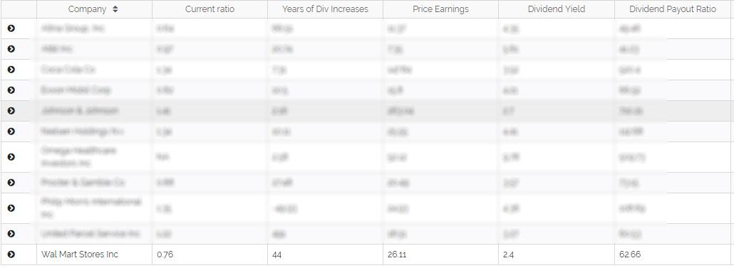 Walmarts Price Is Still Unjustifiably Expensive Walmart Inc