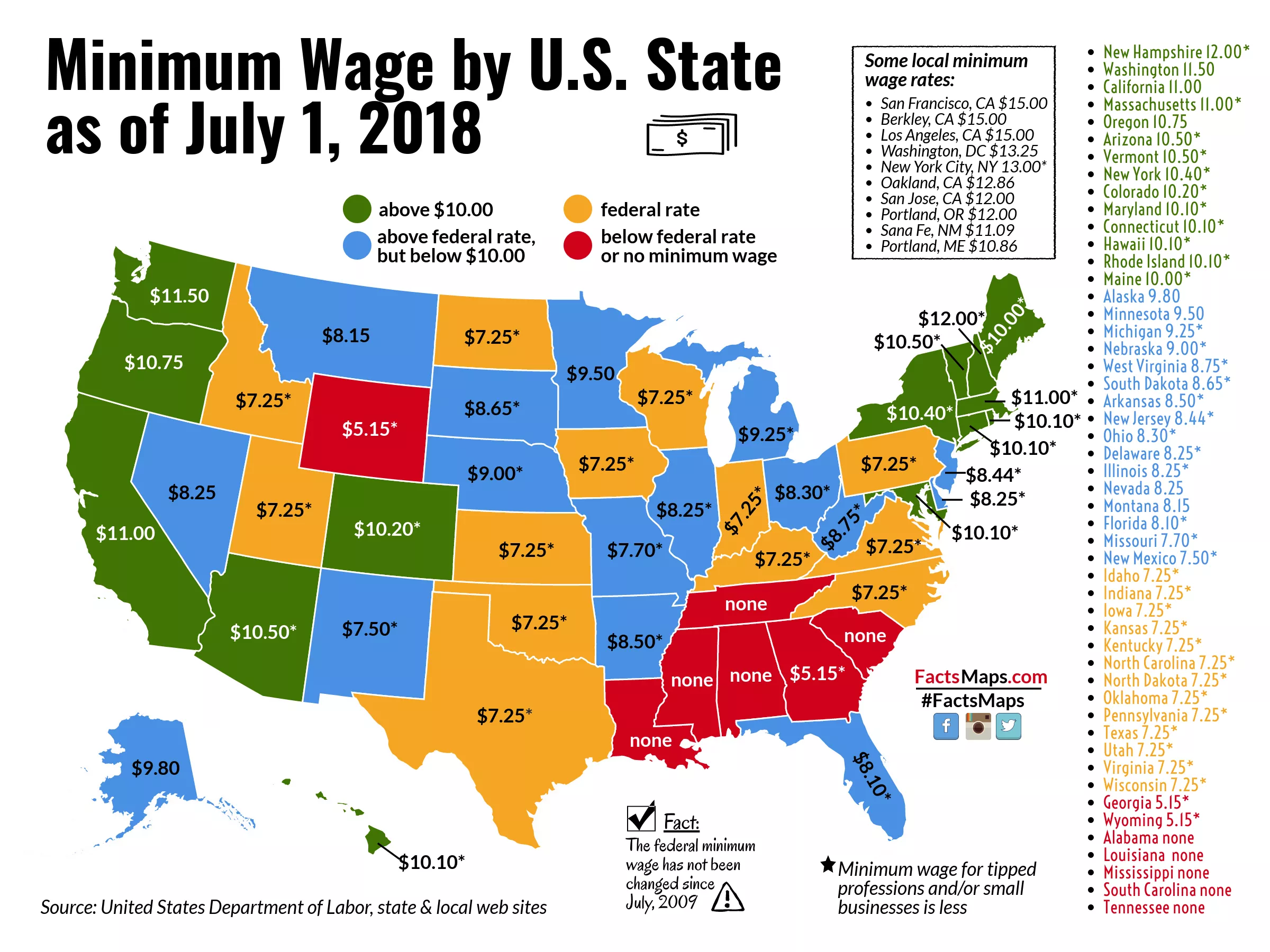 Rising Minimum Wages Will Benefit Company Financials