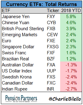Is The Yen A Reliable Safe Haven Seeking Alpha