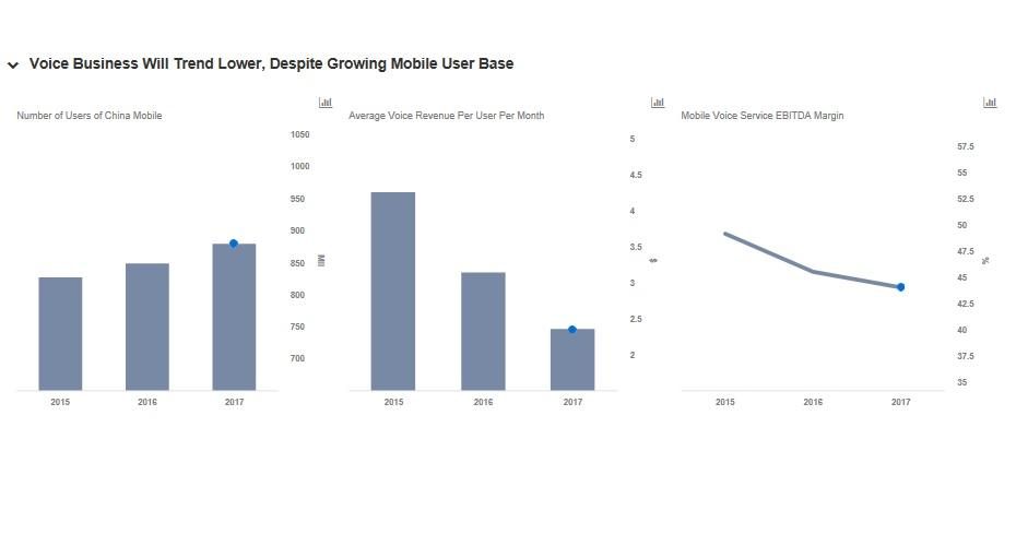 China Mobile: Depressed Price Presents Dividend Opportunity - China