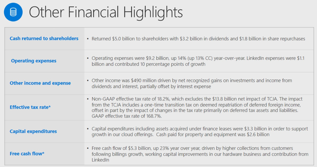 microsoft dynamic dividend growth potential microsoft corporation