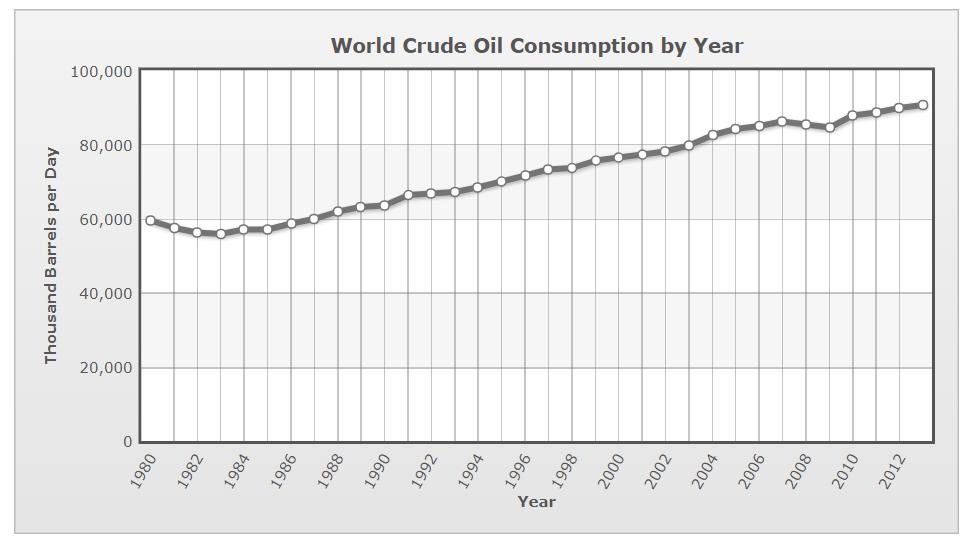 Exxonmobil Going Drilling On Wall Street Exxon Mobil Corporation