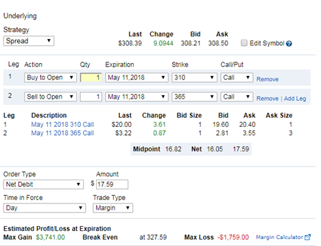 Stock option trading consob