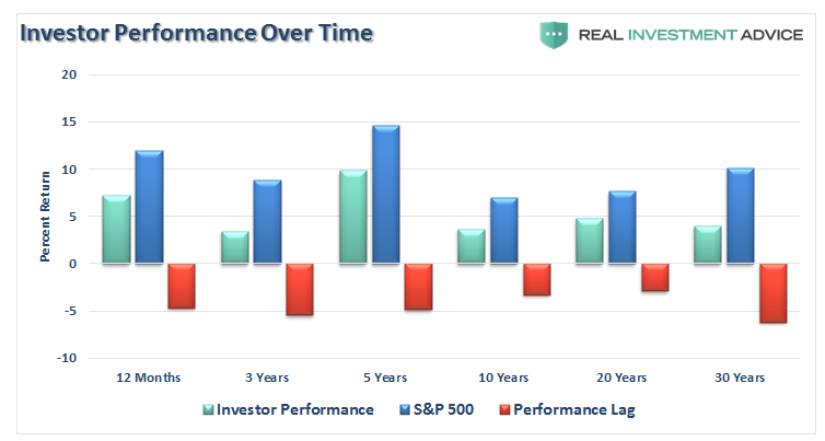 How Do Stock Dividends Work >> You Were Warned: MLPs And 'I Bought It For The Dividend' | Seeking Alpha