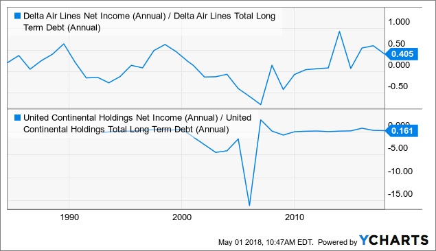 American Airlines Group Inc. (NASDAQ:AAL)
