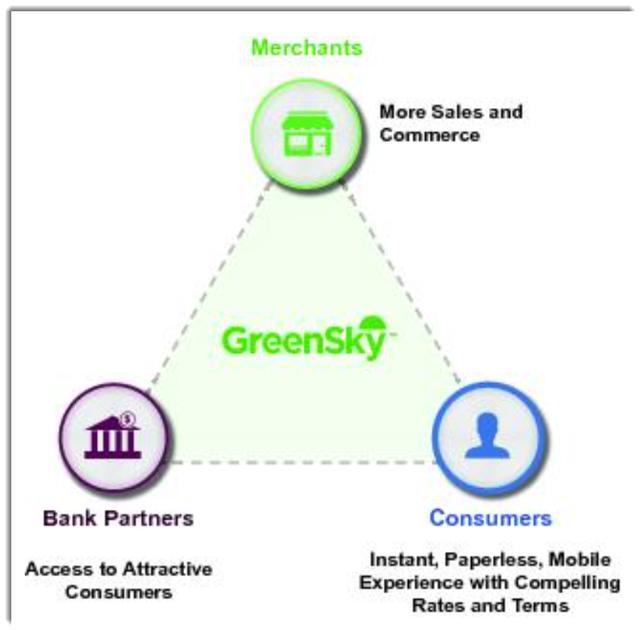 Green investment bank ipo