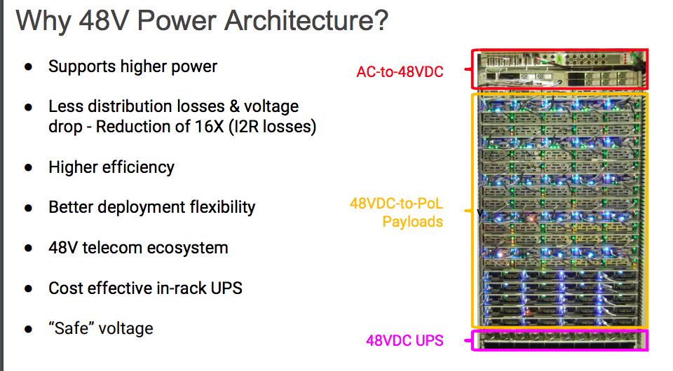 Vicor: AI's 'Pure Play' Datacenter Acceleration Power Arms