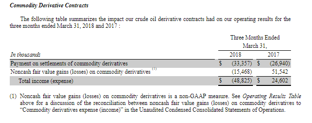disadvantages of derivatives