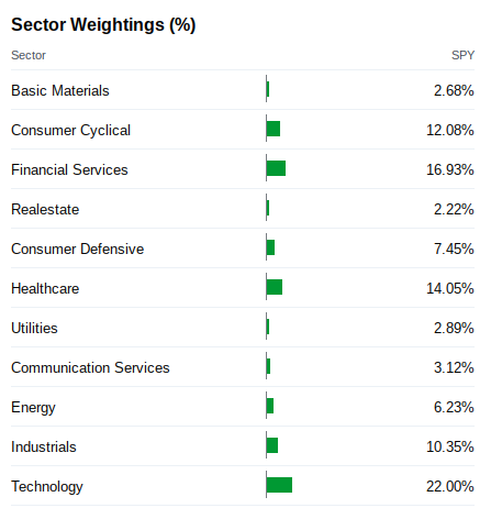 PowerShares S&P 500 High Beta ETF (SPHB) Declines 0.3% for May 12