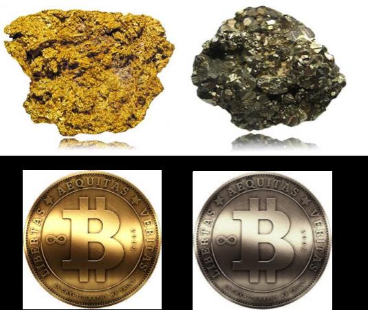 Bitcoin medium of excchange investment value storage