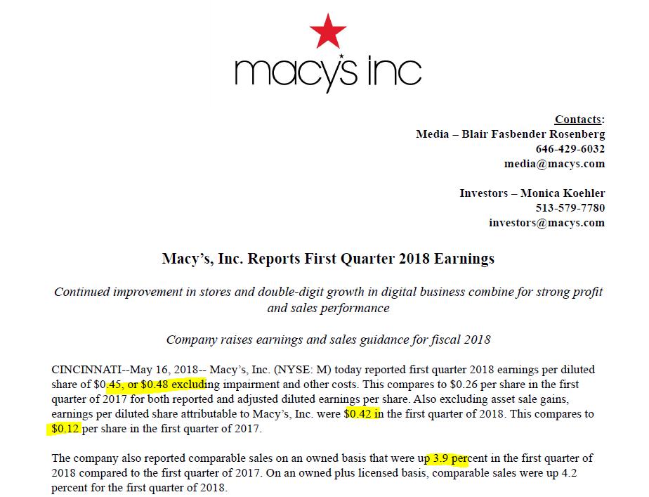 Macys Shows Up The Shorts Macys Inc Nysem Seeking Alpha