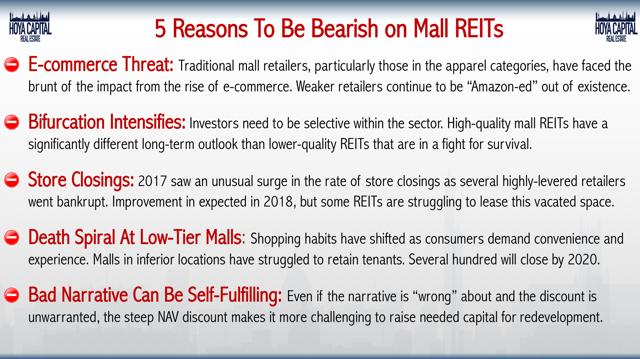 bear mall REITs