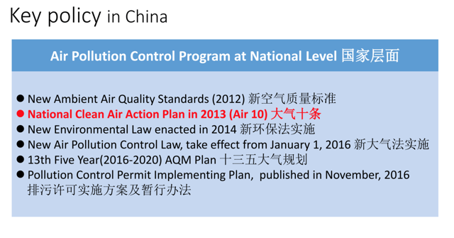 Source: Ministry of Environmental Protection of China