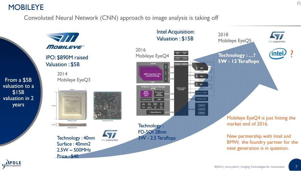 Intel And Mobileye Are Tearing Down Nvidia S Self Driving