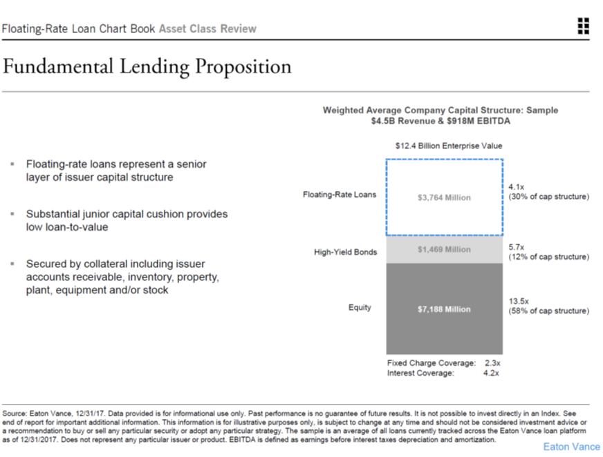 High yield funds liquidating trust