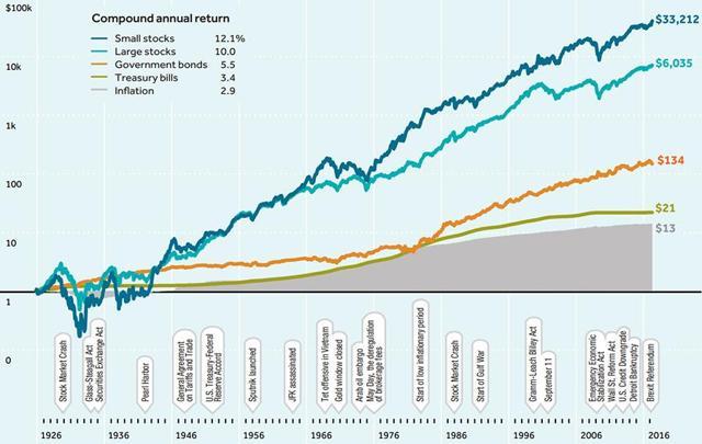GraycellAdvisors.com ~ Small Cap Stock Performance
