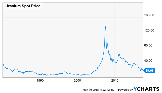 A look at how the prices of scanners have dropped drastically over the years