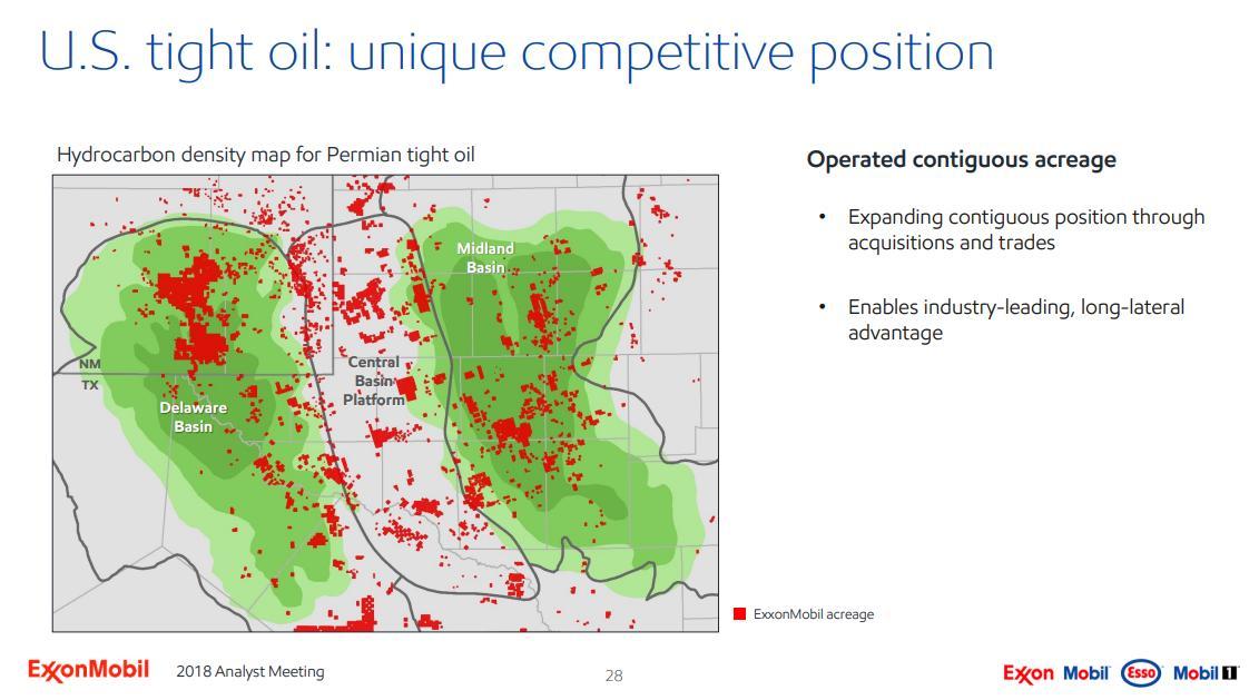 Exxon Mobil Raises Dividend 65 Now What Exxon Mobil