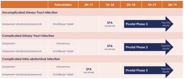 Cpp group plc 2020 ipo prospectus