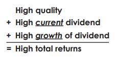 Lowell Miller - High quality + High dividend + High dividend growth = High returns