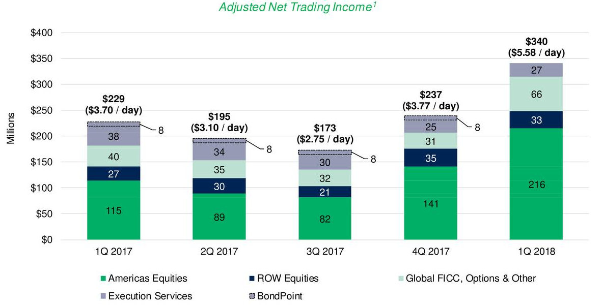 Use Volatility To Your Advantage With These 3 Stocks Flow Traders