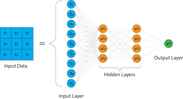 Micron's 3D XPoint Could Revolutionize AI