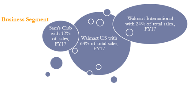 How Much Is Walmart's Stock Worth? And, Why You Should Own A