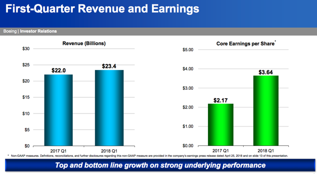 Stock options earnings management and corporate governance