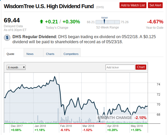 Jm multi strategy fund dividend option