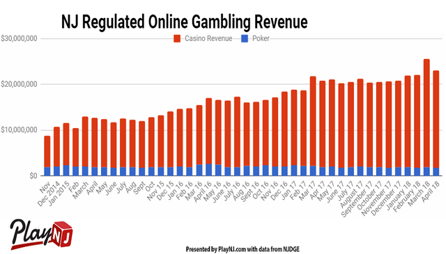 U.S. Regional Casinos Won't Be Impacted By Paddy Power ...