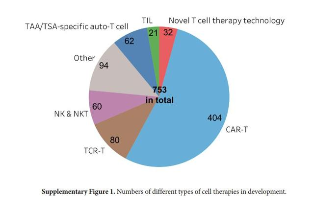 PrudentBiotech.com ~ Cancer Cell Therapies - May 2018, Cancer Research Institute