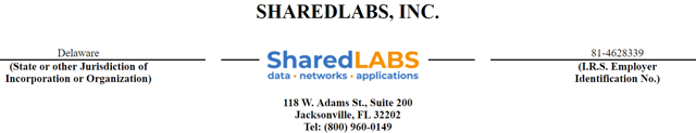 SharedLabs IPO: Large Goodwill And Growing Through Acquisitions