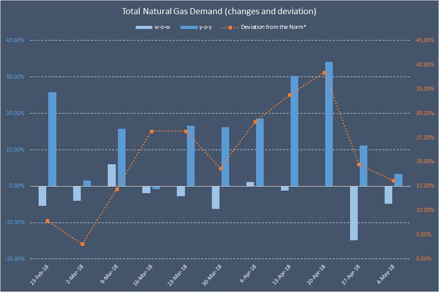Reddcoin 5 year prediction update / Bloodhound coin csgo keys