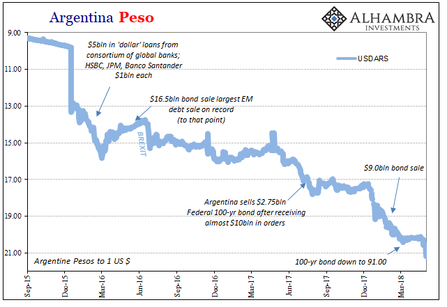 Battered Argentine peso rises after interest rate jump