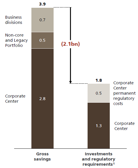 UBS Is An Income Play - UBS Group AG (NYSE:UBS)   Seeking Alpha