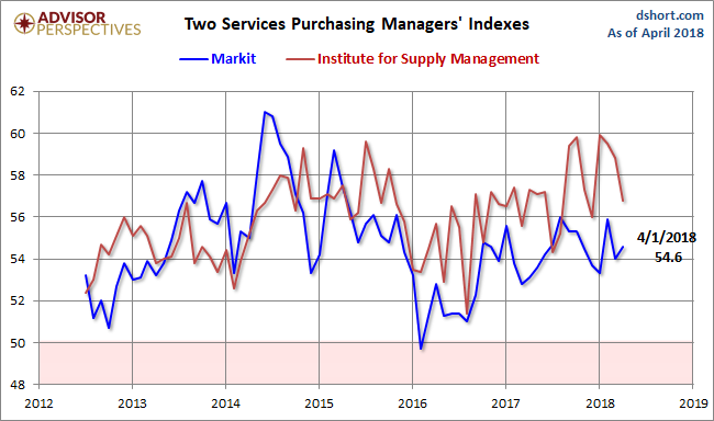 2 days ago· The ISM manufacturing index indicated expansion in December. The PMI was at % in December, down from % in November. The employment index was at %, down from % last month, and the new orders index was at %, down from %.