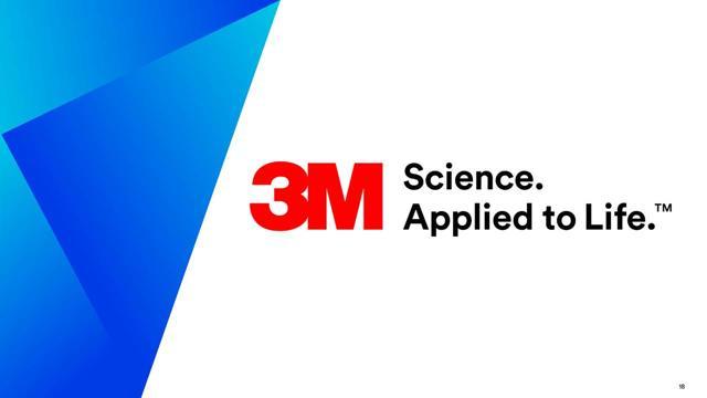 3M: Buy The Dip - 3M Company (NYSE:MMM) | Seeking Alpha