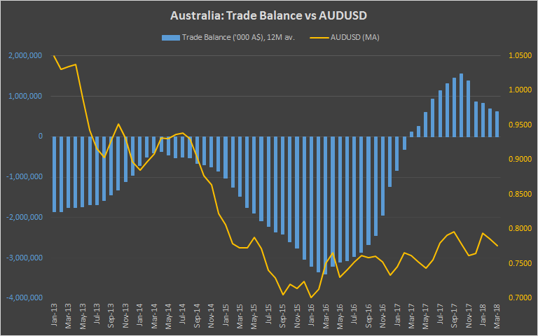 4 Reasons To Buy Australian Dollar Against Japanese Yen | Seeking Alpha