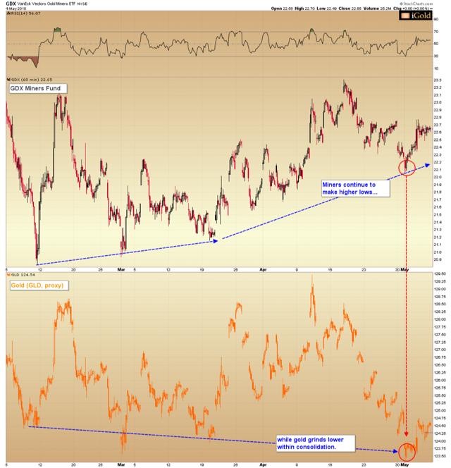 [chart courtesy stockcharts.com]