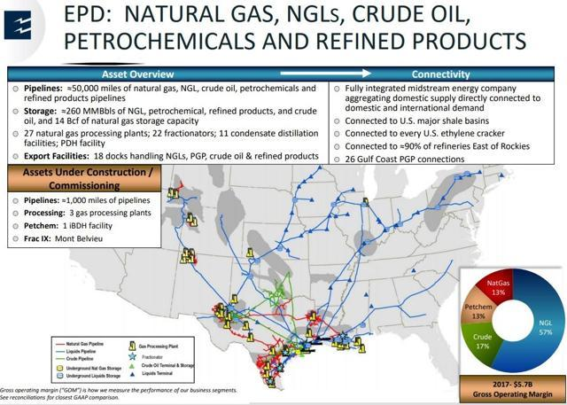 The Biggest Us Natural Gas Storage Facilities