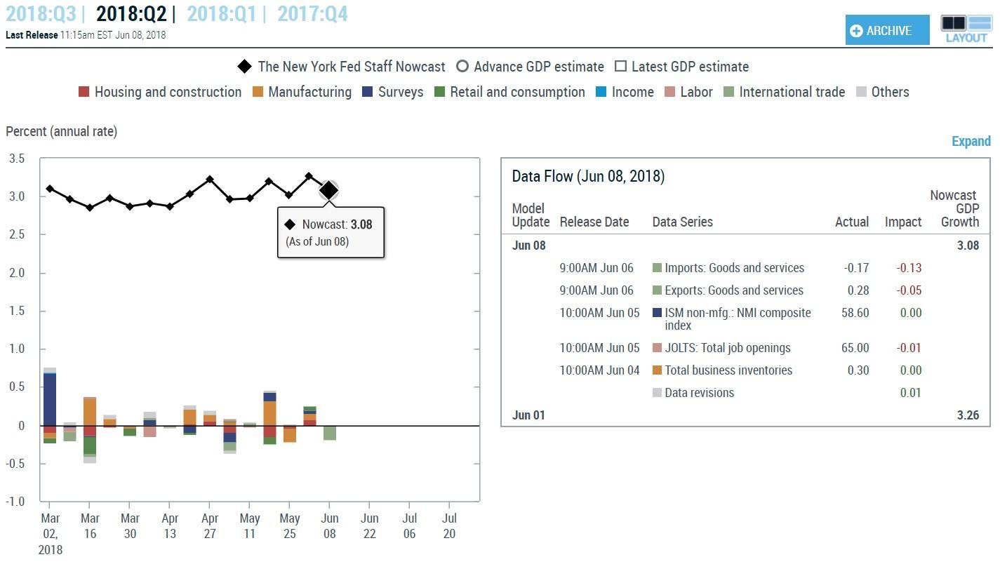Dividend Senseis Portfolio Update 38 Why The Stock Market Might