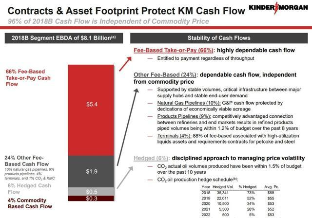 71545e5097563a It s important for investors in Kinder to remember that while the  struggling midstream giant may have struggled in recent years
