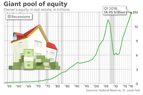 All U.S. Homes Are Overvalued